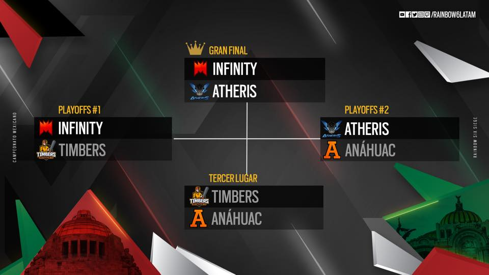 gran final Infinity y Atheris